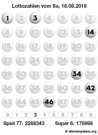 Lottozahlen vom 18.08.2018 als Tippmuster