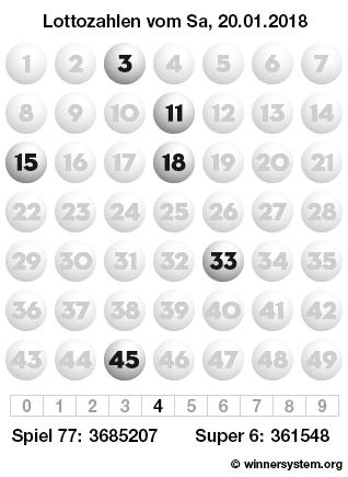 Lottozahlen vom 20.01.2018 als Tippmuster