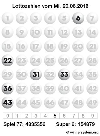 Lottozahlen vom 20.06.2018 als Tippmuster