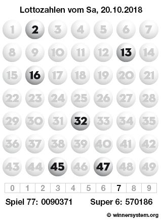 Lottozahlen vom 20.10.2018 als Tippmuster