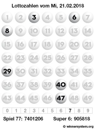 Lottozahlen vom 21.02.2018 als Tippmuster