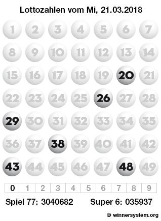 Lottozahlen vom 21.03.2018 als Tippmuster