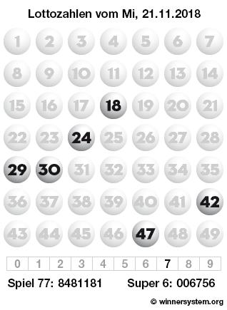 Lottozahlen vom 21.11.2018 als Tippmuster