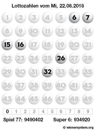 Lottozahlen vom 22.08.2018 als Tippmuster