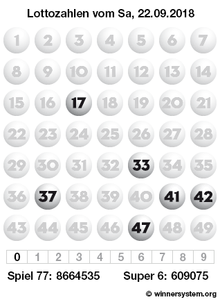 Lottozahlen vom 22.09.2018 als Tippmuster