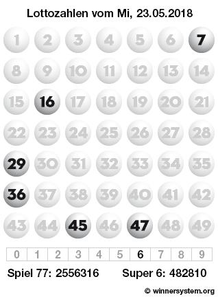Lottozahlen vom 23.05.2018 als Tippmuster