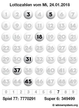 Lottozahlen vom 24.01.2018 als Tippmuster
