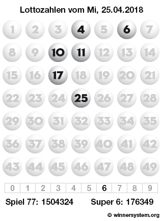 Lottozahlen vom 25.04.2018 als Tippmuster