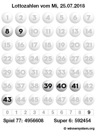 Lottozahlen vom 25.07.2018 als Tippmuster
