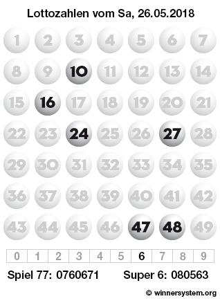 Lottozahlen vom 26.05.2018 als Tippmuster