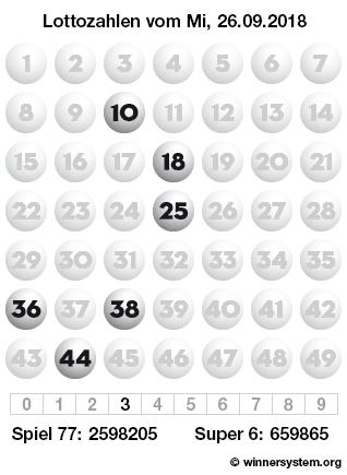 Lottozahlen vom 26.09.2018 als Tippmuster