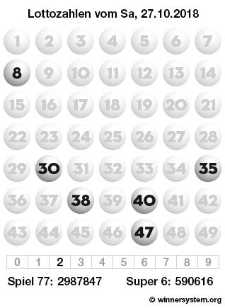 Lottozahlen vom 27.10.2018 als Tippmuster