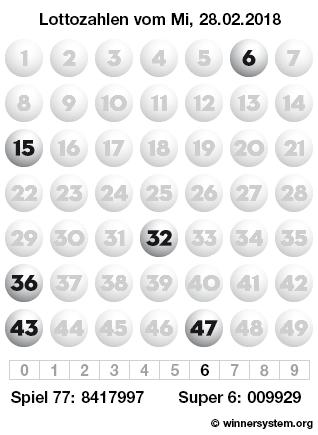 Lottozahlen vom 28.02.2018 als Tippmuster