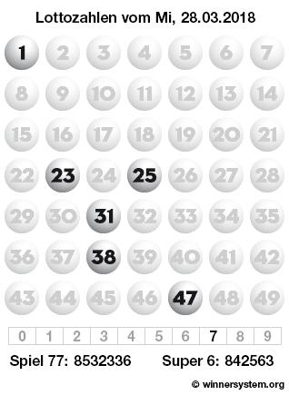 Lottozahlen vom 28.03.2018 als Tippmuster