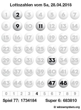 Lottozahlen vom 28.04.2018 als Tippmuster