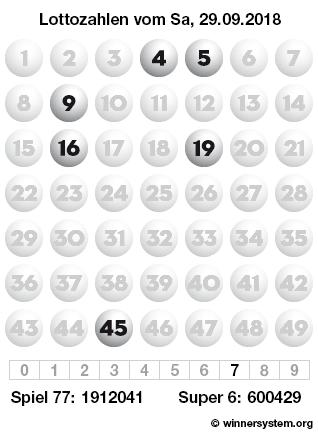 Lottozahlen vom 29.09.2018 als Tippmuster