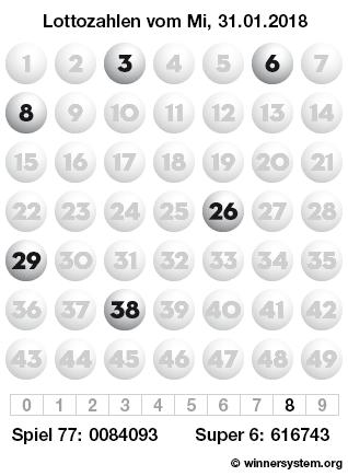 Lottozahlen vom 31.01.2018 als Tippmuster