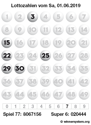 Lottozahlen vom 01.06.2019 als Tippmuster