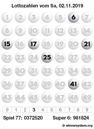 Lottozahlen vom 02.11.2019 als Tippmuster