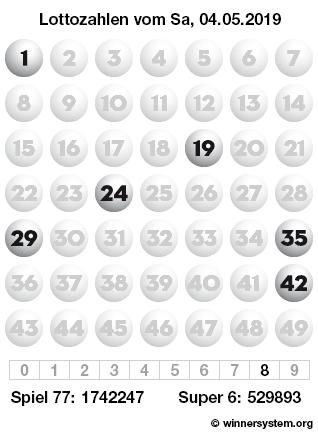 Lottozahlen vom 04.05.2019 als Tippmuster