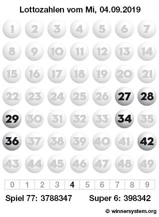 Lottozahlen Winnersystem