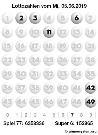 Lottozahlen vom 05.06.2019 als Tippmuster