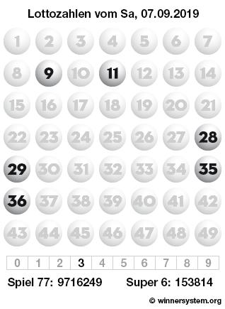 Lottozahlen vom 07.09.2019 als Tippmuster
