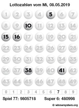 Lottozahlen vom 08.05.2019 als Tippmuster
