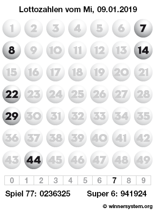 Lottozahlen vom 09.01.2019 als Tippmuster