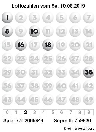 Lottozahlen vom 10.08.2019 als Tippmuster