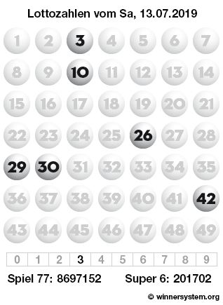 Lottozahlen vom 13.07.2019 als Tippmuster