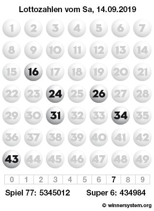 Lottozahlen vom 14.09.2019 als Tippmuster