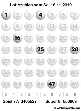 Lottozahlen vom 16.11.2019 als Tippmuster