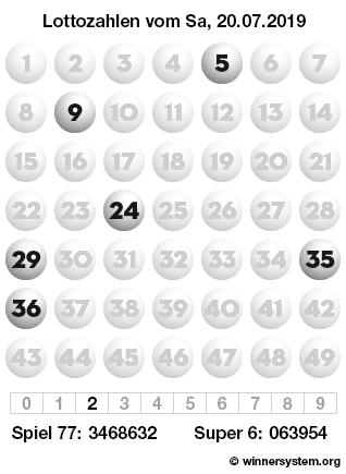 Lottozahlen vom 20.07.2019 als Tippmuster