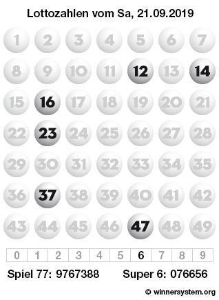 Lottozahlen vom 21.09.2019 als Tippmuster