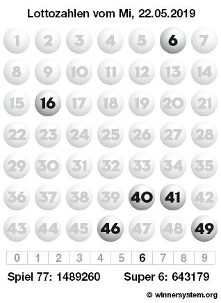 Lottozahlen vom 22.05.2019 als Tippmuster