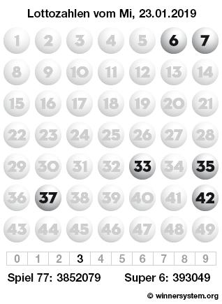 Lottozahlen vom 23.01.2019 als Tippmuster