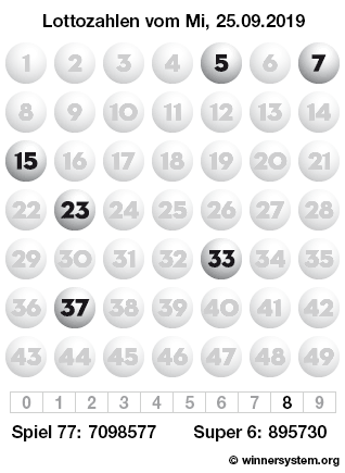 Lottozahlen vom 25.09.2019 als Tippmuster