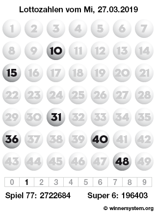 Lottozahlen vom 27.03.2019 als Tippmuster
