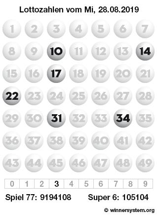 Lottozahlen vom 28.08.2019 als Tippmuster