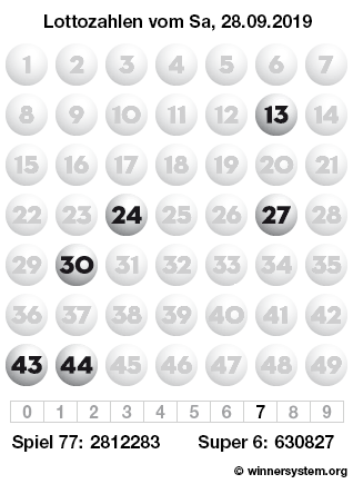 Lottozahlen vom 28.09.2019 als Tippmuster