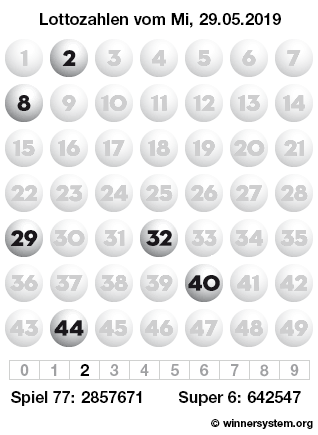 lottozahlen 01.06 19