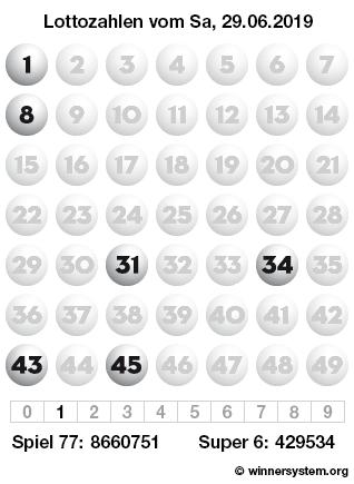 Lottozahlen vom 29.06.2019 als Tippmuster