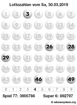 Lottozahlen vom 30.03.2019 als Tippmuster