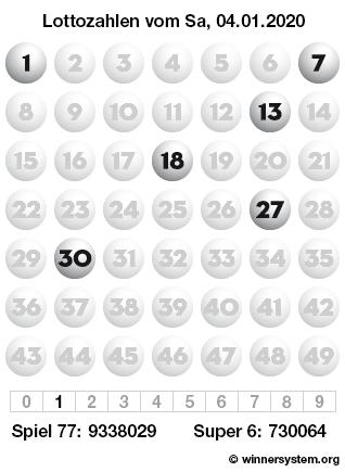 Lottozahlen 01.04.2021