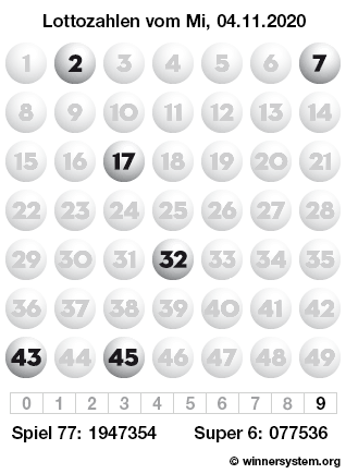 Lottozahlen vom 04.11.2020 als Tippmuster