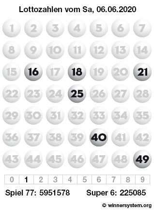 Lottozahlen vom 06.06.2020 als Tippmuster