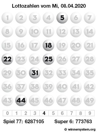 Lottozahlen Vom 24.06.2021