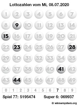 Lottozahlen vom 08.07.2020 als Tippmuster