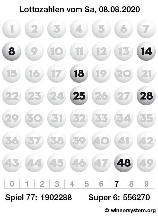 Lottozahlen 9.6 2021